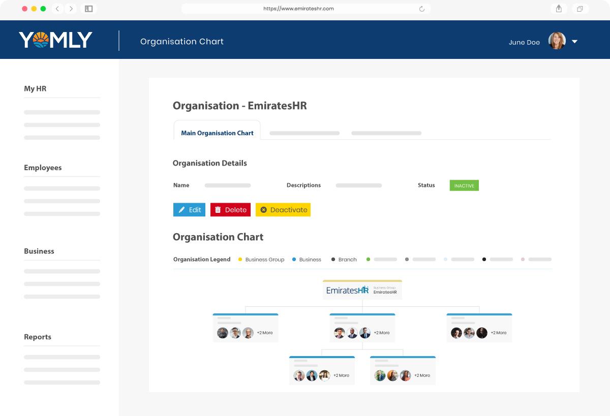 Organisation-Chart1